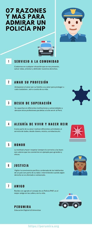 Infografia PNP Peru