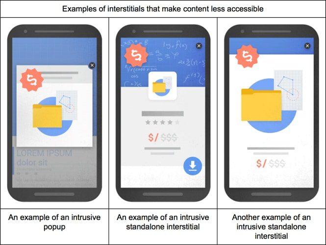 google penaliza intersitial 01