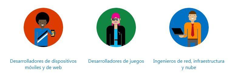 Microsoft Virtual Academy Perú