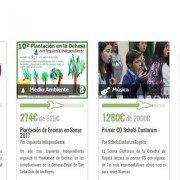 Crowdfunding Lanzanos