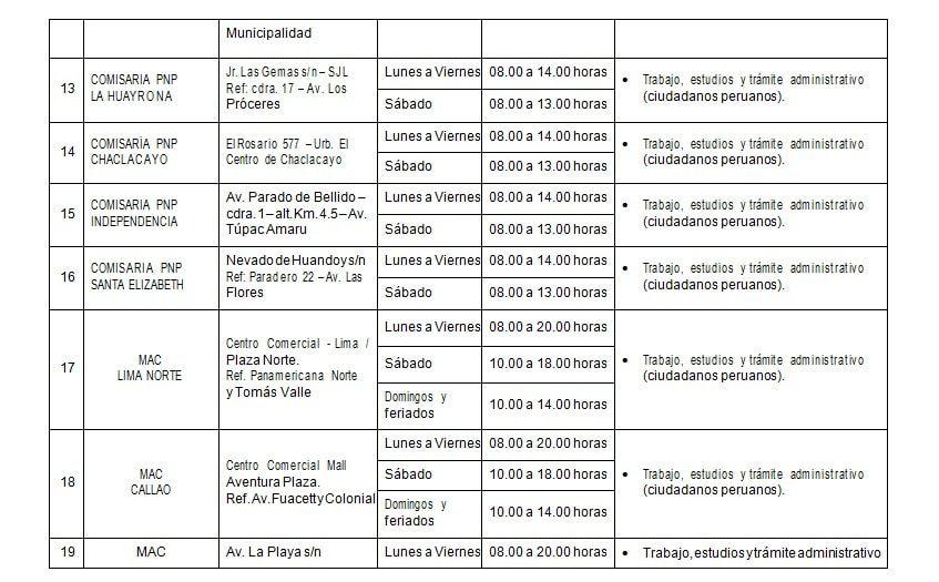 comisarias horario antecedentes policiales