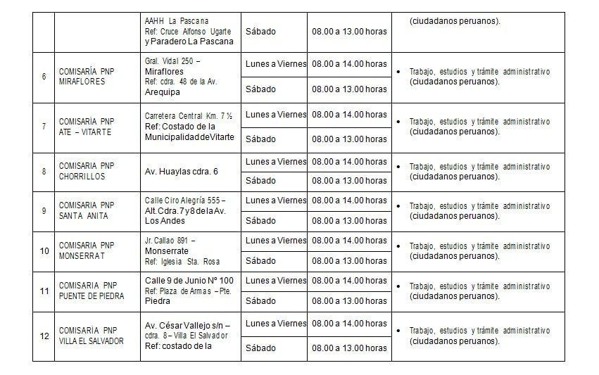 comisarias lista antecedentes penales