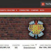 ¿Cuánto gana cualquier canal de Youtube?
